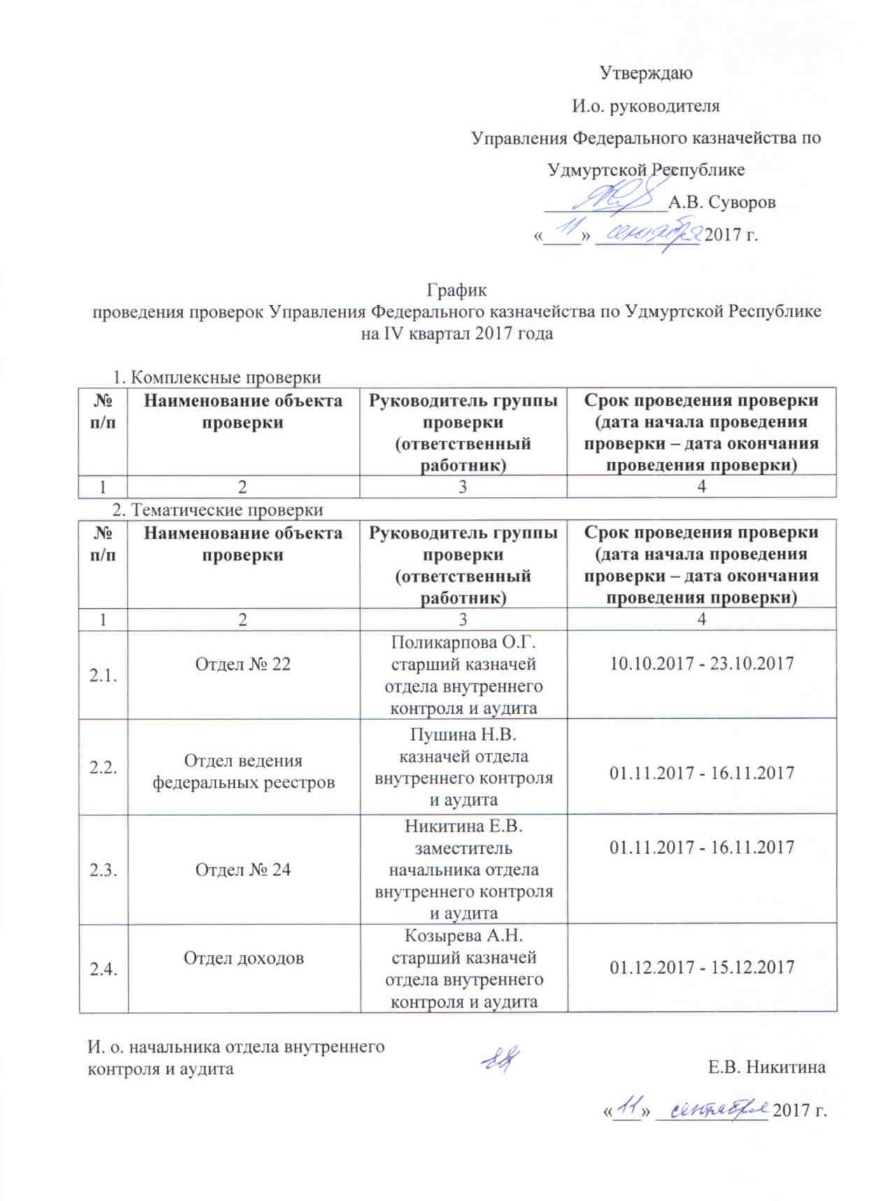График проверки роспотребнадзора в свердловской области